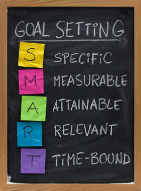 "Running for weight loss: ""SMART"" goal guideline. Make goals Specific, Measurable, Attainable, Relevant and Time-Bound."