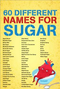 The names of sugar you should be looking out for when quitting sugar