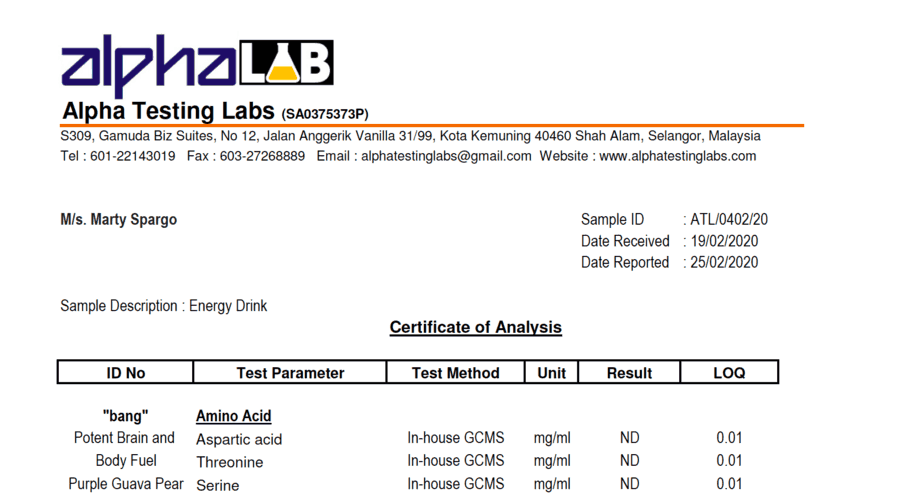 the header of the lab test results certificate for Bang Energy Drink from Alpha Testing Labs