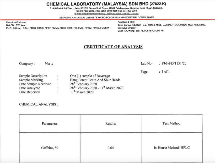 The Chemlab certificate of analysis