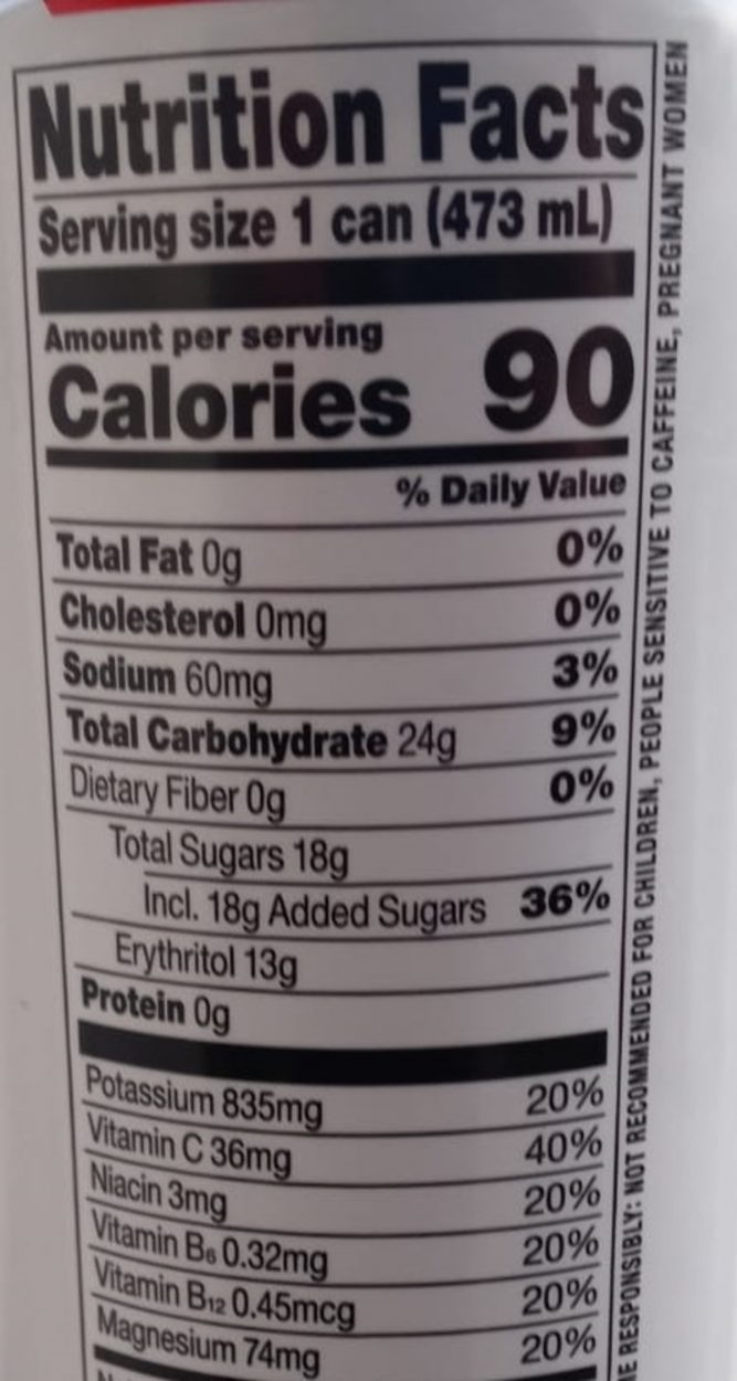 Nutritional Facts of Rowdy Energy Drink at the back of the can.